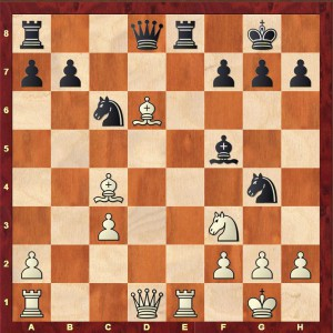 The position after 13...Bf5 which gave White a great opportunity (which Alekhine did not miss!) to launch an attack