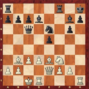 Steinitz-Chigorin World Championship Match 1892, after White's 19th move 19.0-0-0